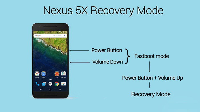 How to Boot Android into Recovery Mode