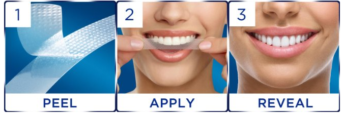 How to use teeth whitening strips kit